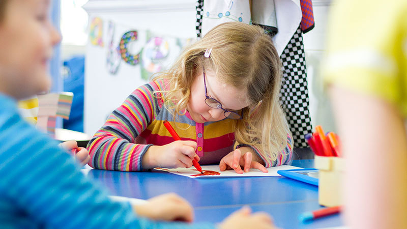 Activities for Students with Executive Function Difficulties | Advancement Courses